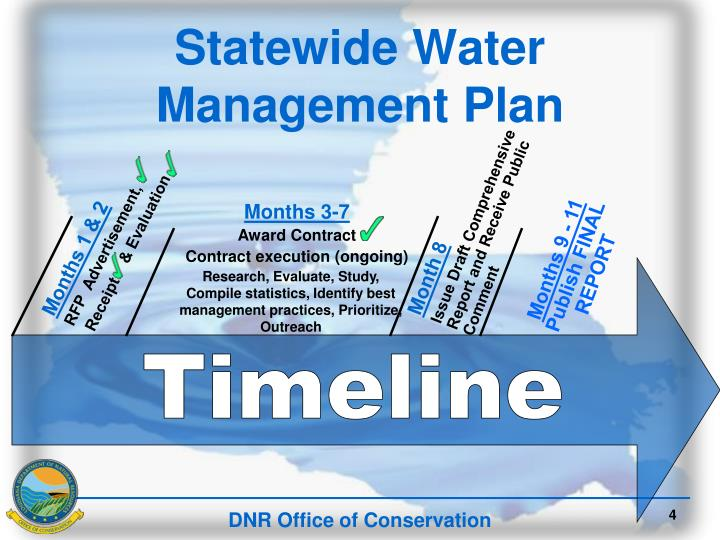 Statewide Water Management Plan