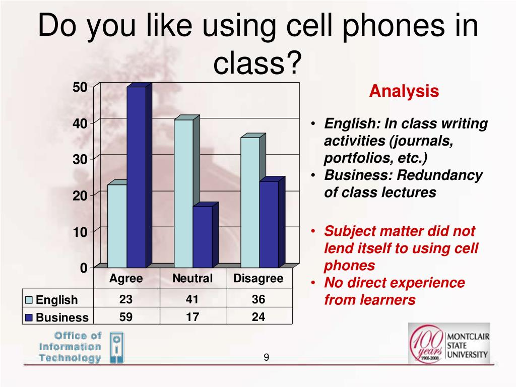 Do you like using cell phones in class?