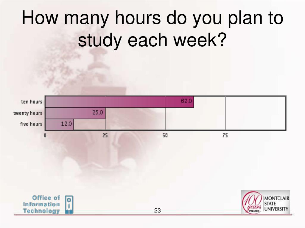 How many hours do you plan to study each week?
