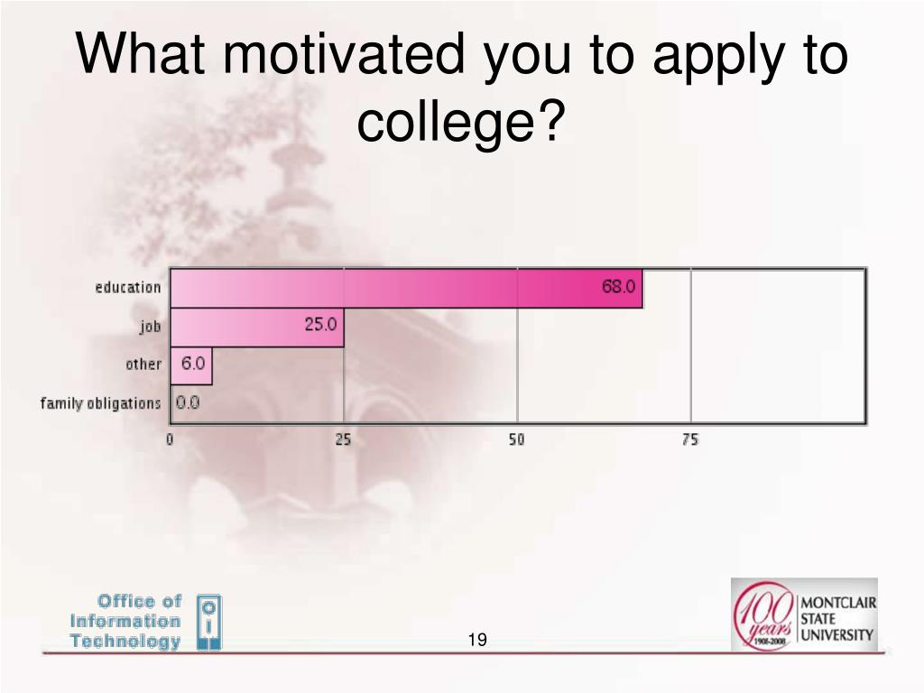 What motivated you to apply to college?