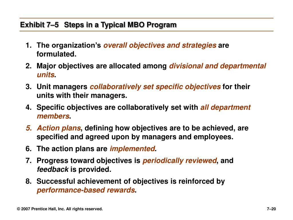 Exhibit 7–5	Steps in a Typical MBO Program