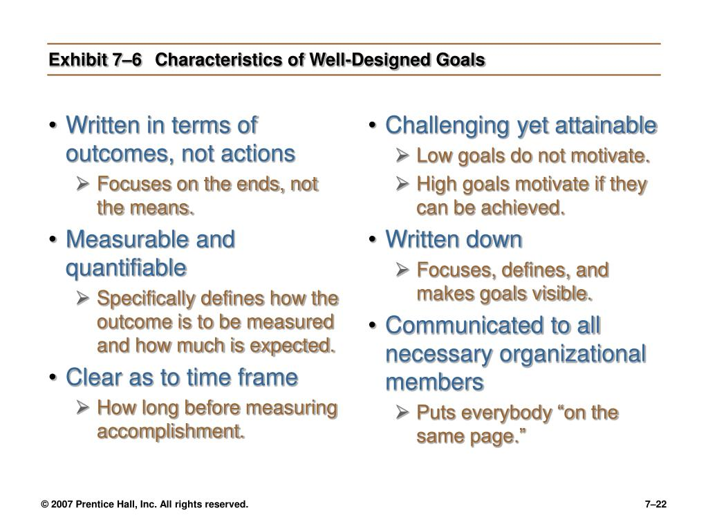 Exhibit 7–6	Characteristics of Well-Designed Goals