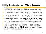 nh 3 emissions wet tower