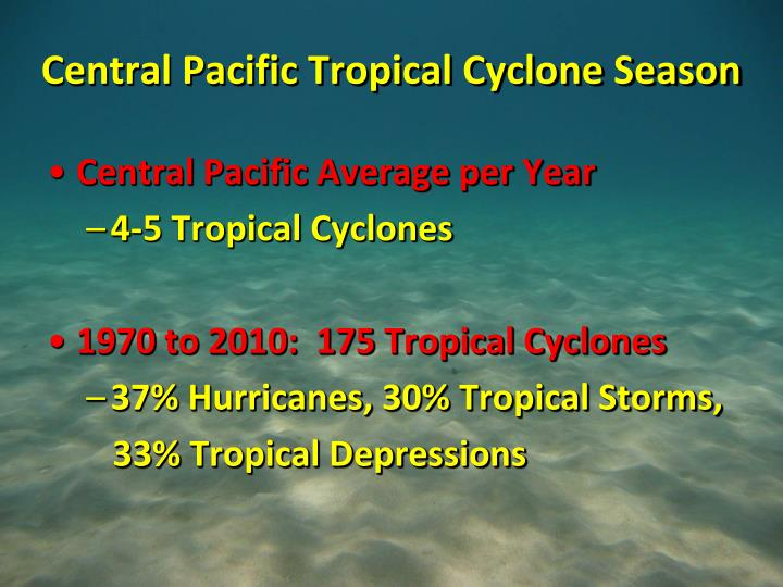Central Pacific Tropical Cyclone Season