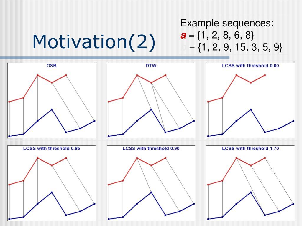 Motivation(2)