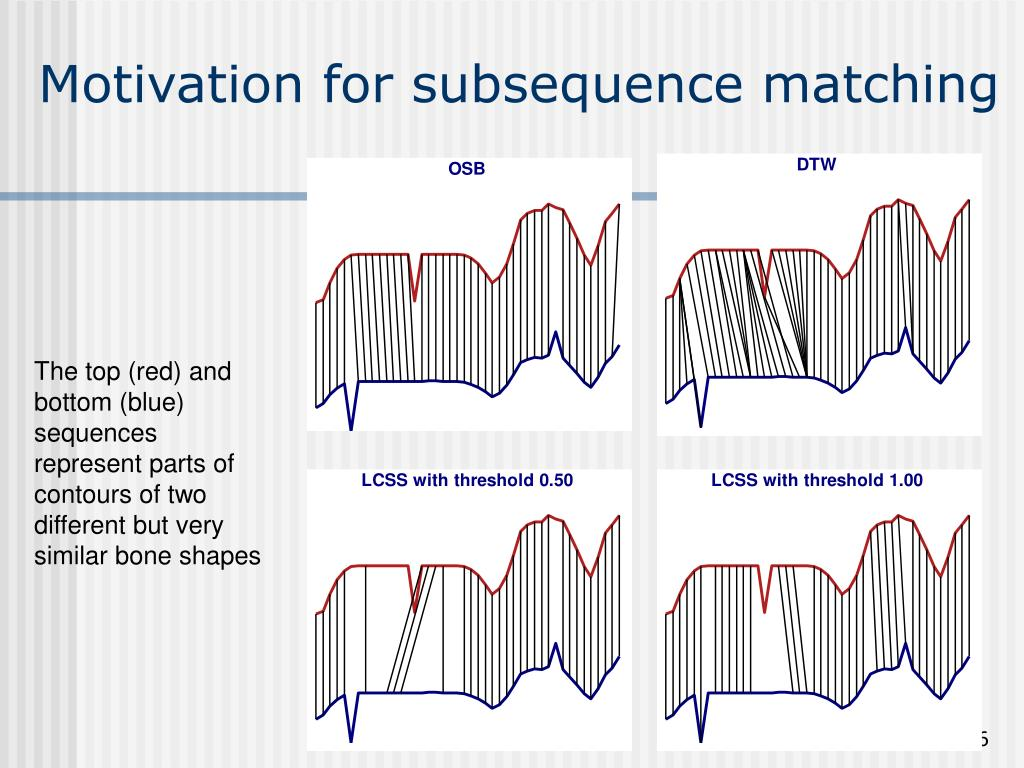 Motivation for subsequence matching
