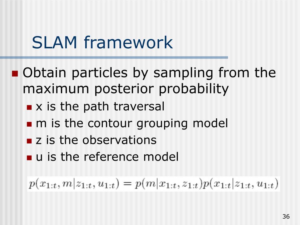 SLAM framework