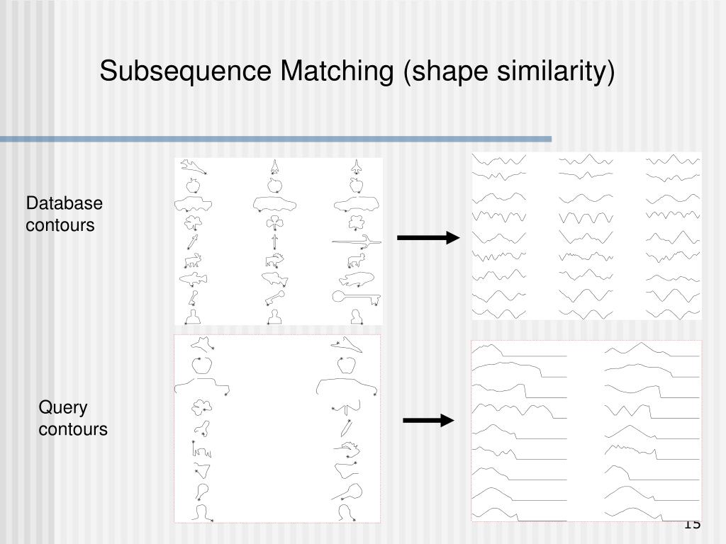 Subsequence Matching (shape similarity)
