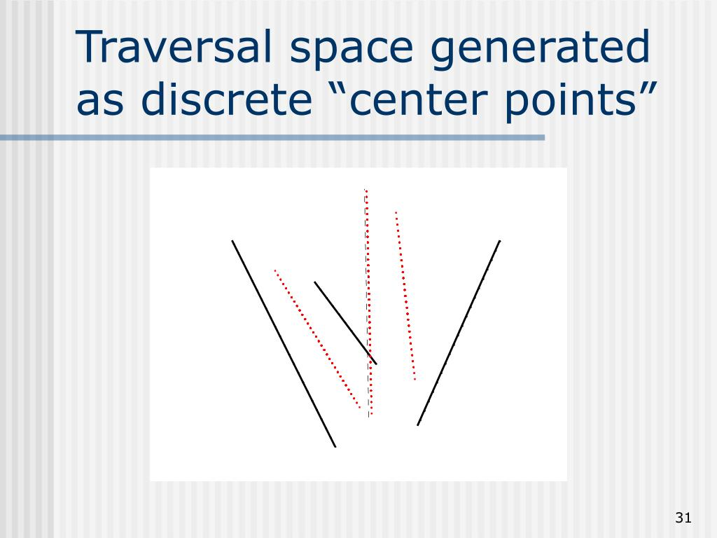 """Traversal space generated as discrete """"center points"""""""