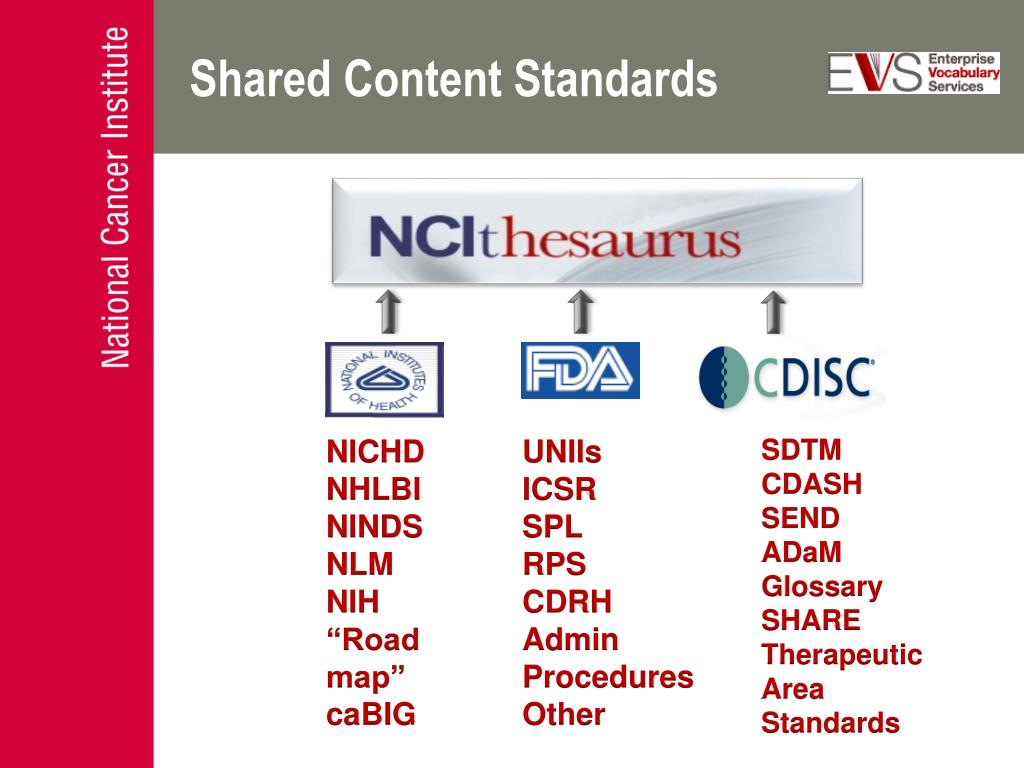 Shared Content Standards