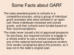 some facts about garf4