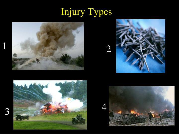 Injury Types