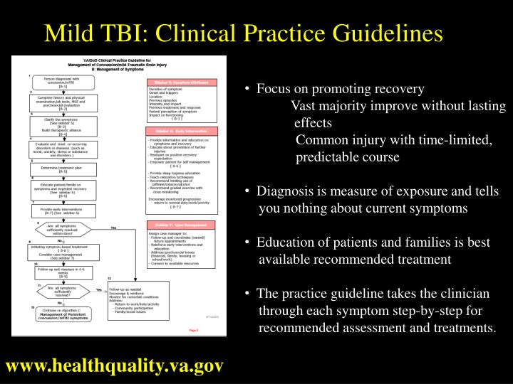Mild TBI: Clinical Practice Guidelines
