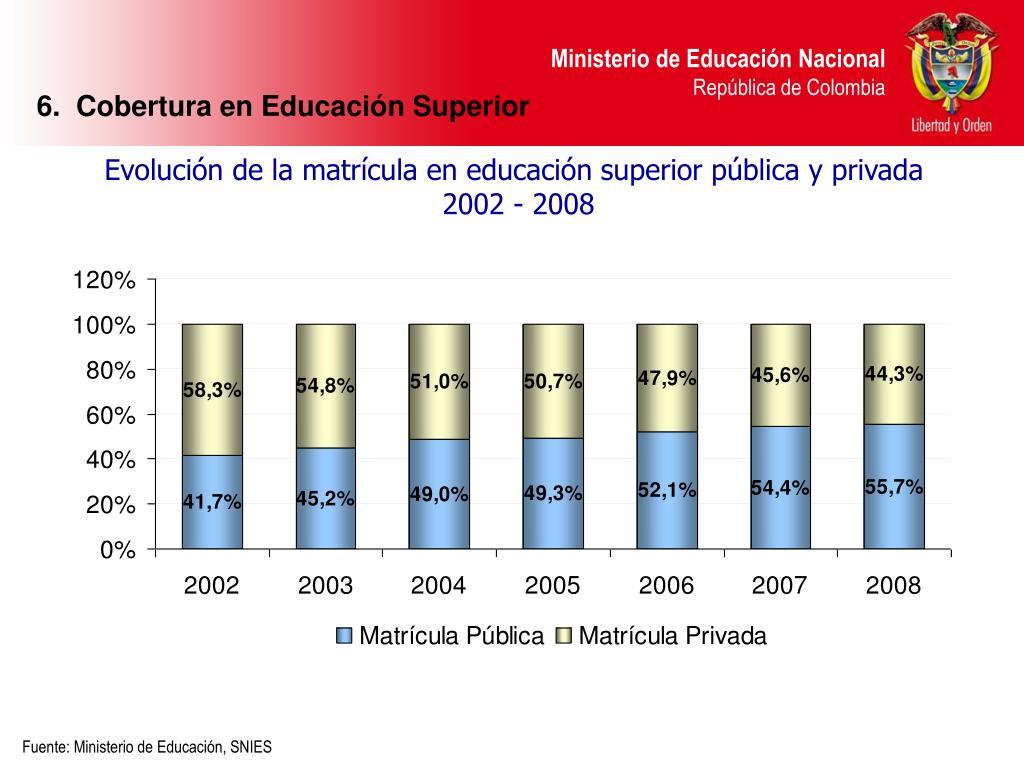 6.  Cobertura en Educación Superior