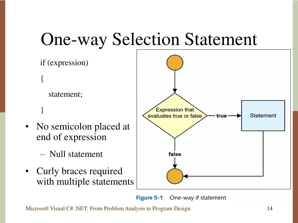 One-way Selection Statement