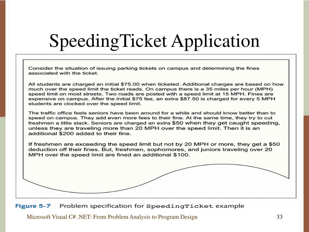 SpeedingTicket Application