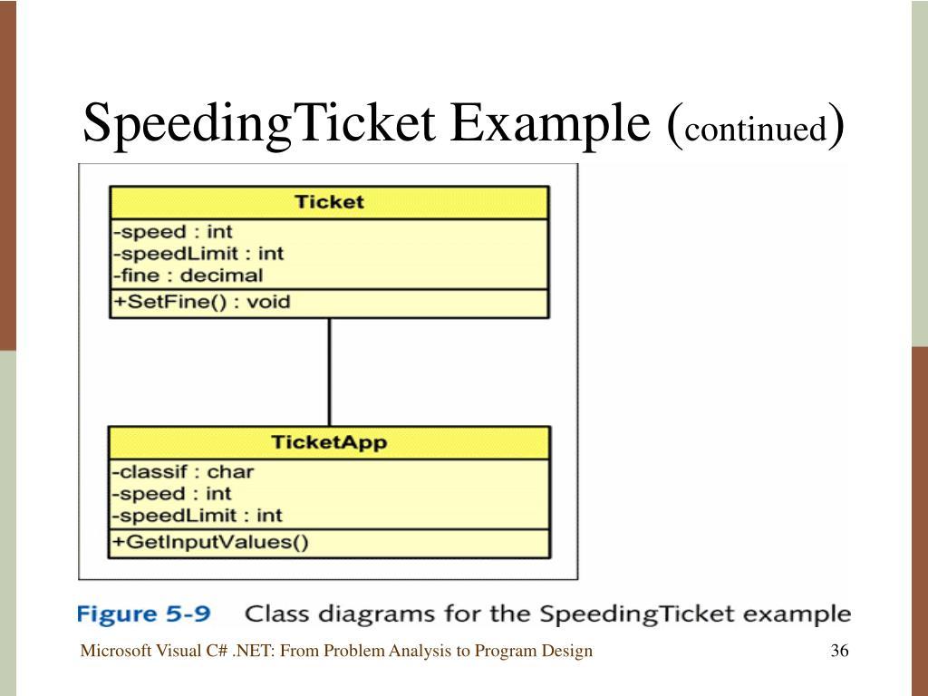 SpeedingTicket Example (