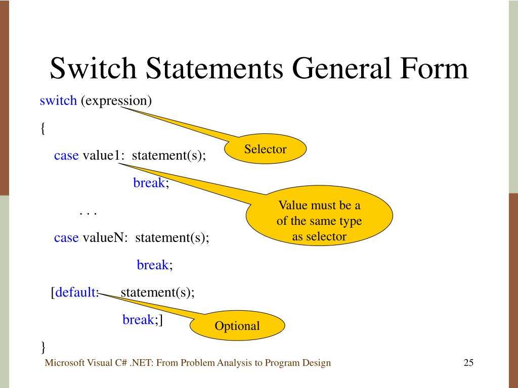 Switch Statements General Form