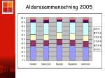alderssammensetning 2005