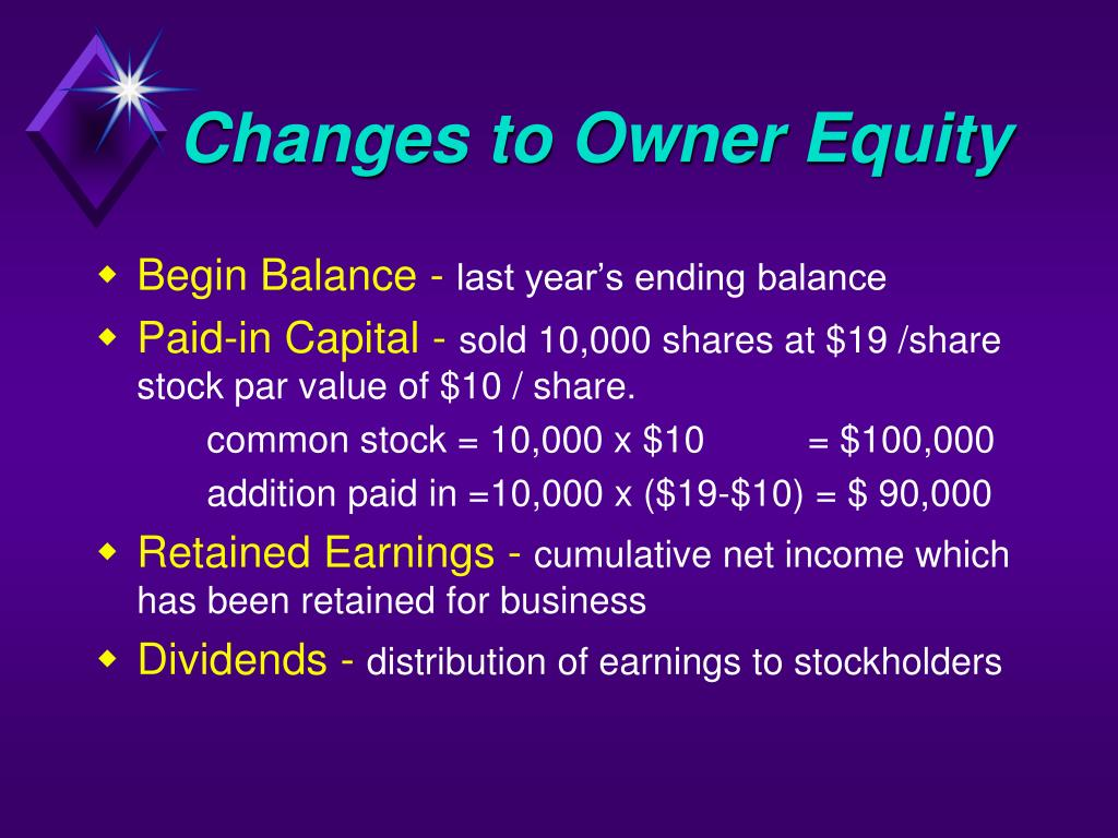 Changes to Owner Equity
