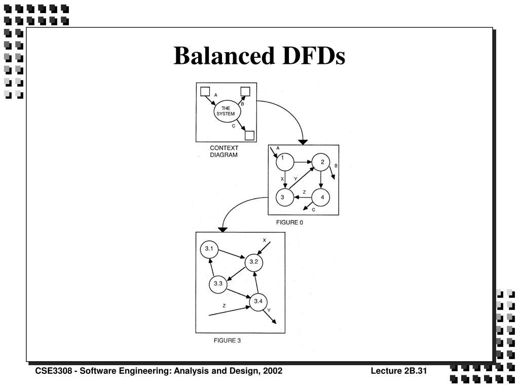 Balanced DFDs