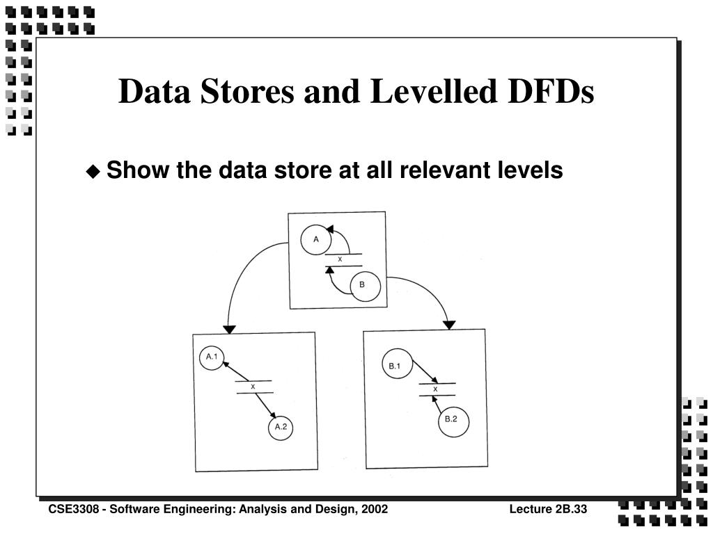 Data Stores and Levelled DFDs