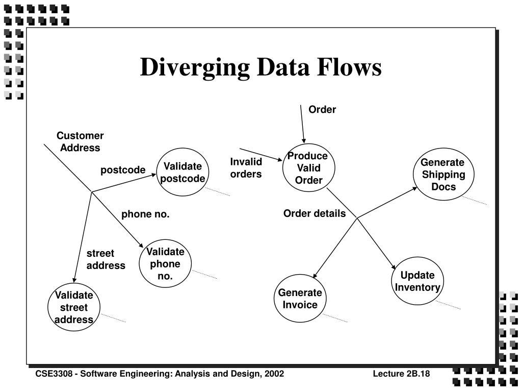 Diverging Data Flows