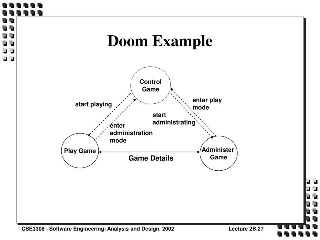 Doom Example
