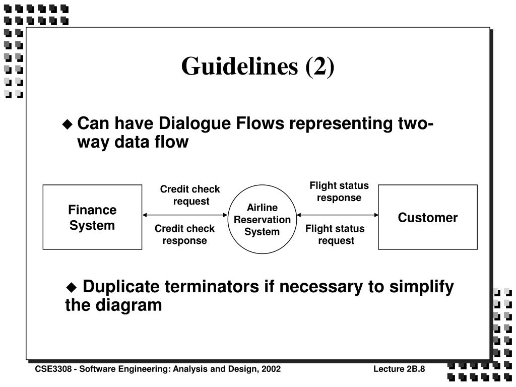 Guidelines (2)