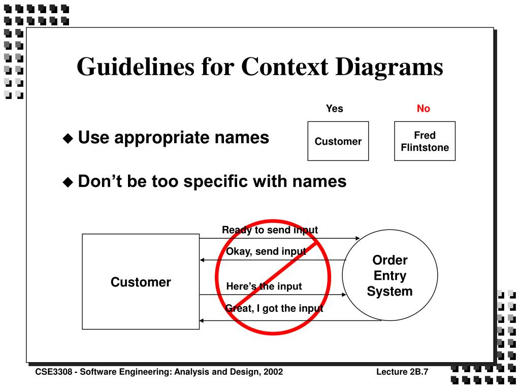 Guidelines for Context Diagrams