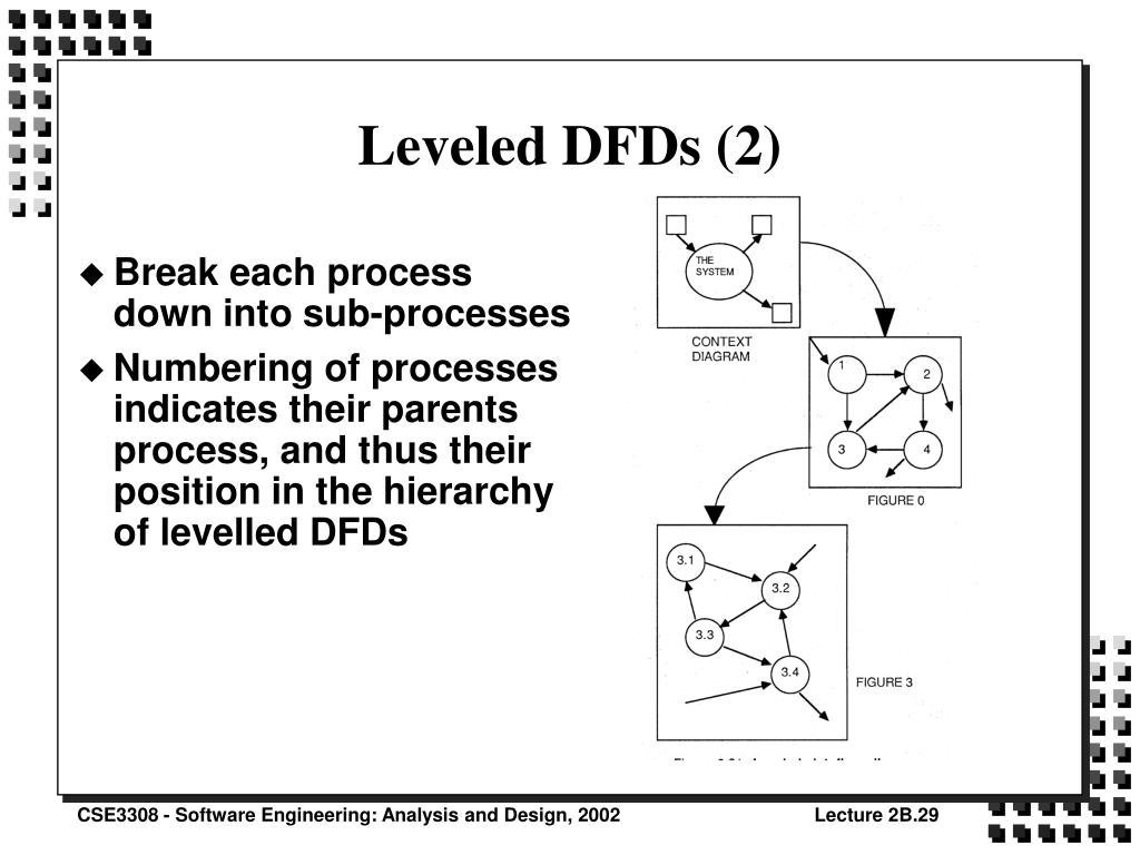 Leveled DFDs (2)