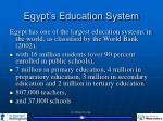 egypt s education system1