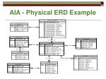 aia physical erd example