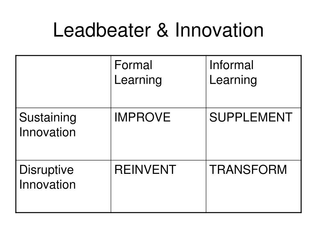 Leadbeater & Innovation