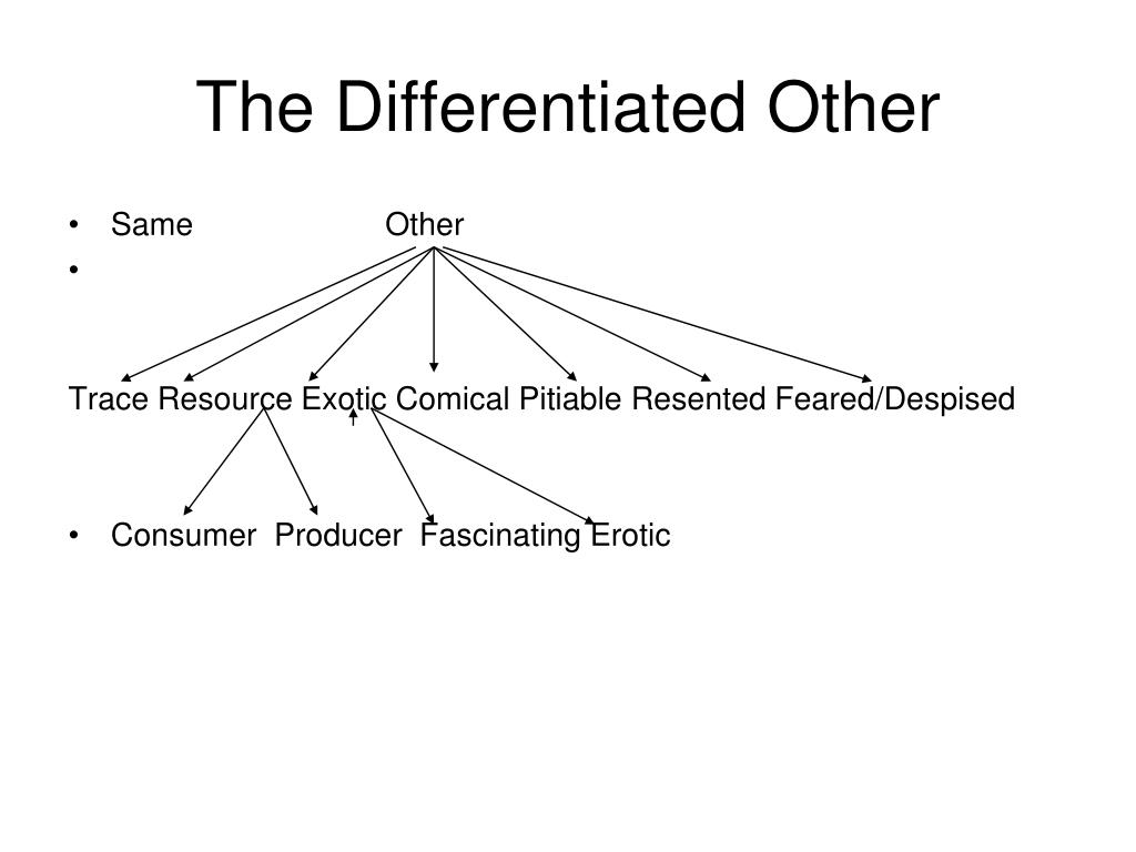 The Differentiated Other