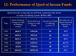 12 performance of qard al hassan funds