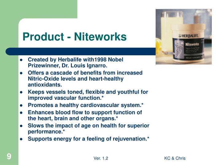 Product - Niteworks