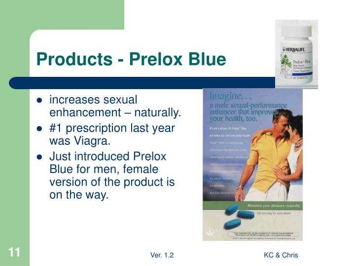 Products - Prelox Blue