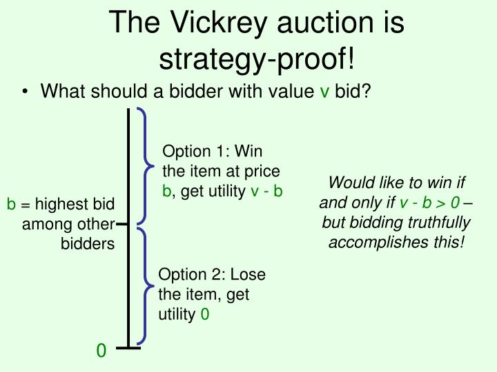 The vickrey auction is strategy proof