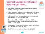 contract management support how we got here