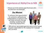 importance of abilityone nib