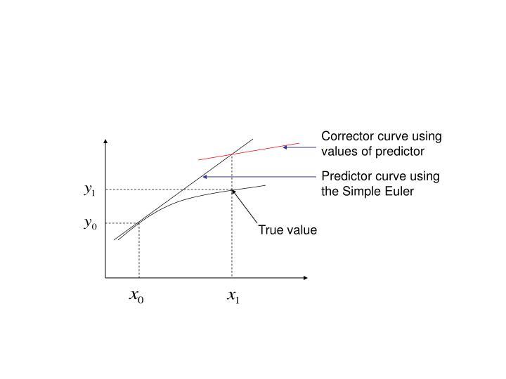 Corrector curve using