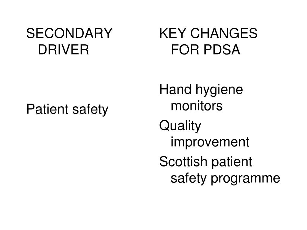 SECONDARY DRIVER