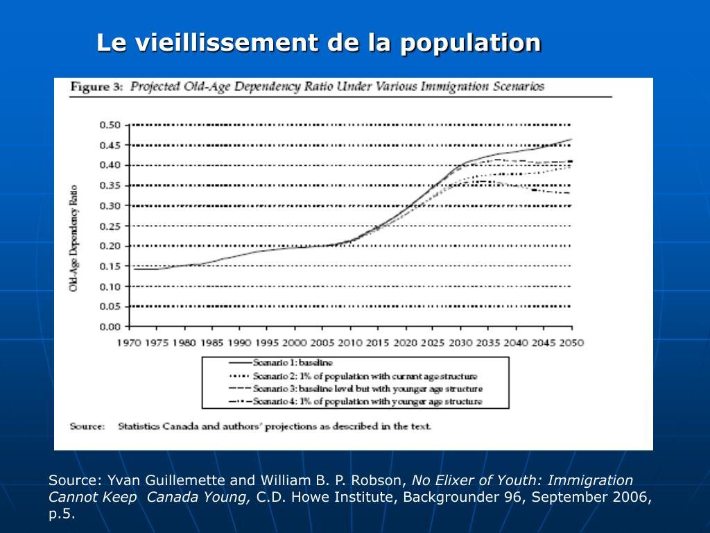 Le vieillissement de la population