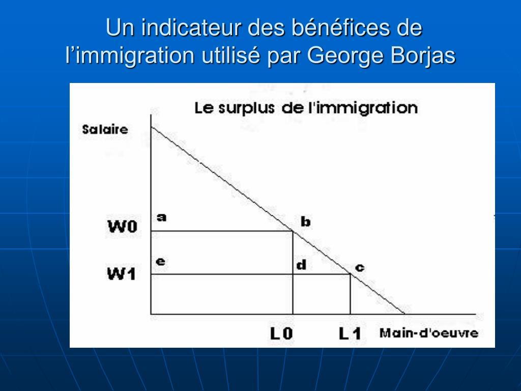Un indicateur des bénéfices de l'immigration utilisé par George Borjas
