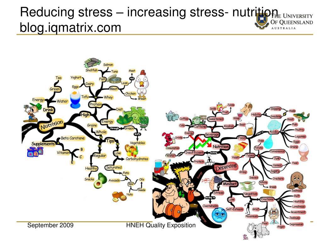 Reducing stress – increasing stress- nutrition