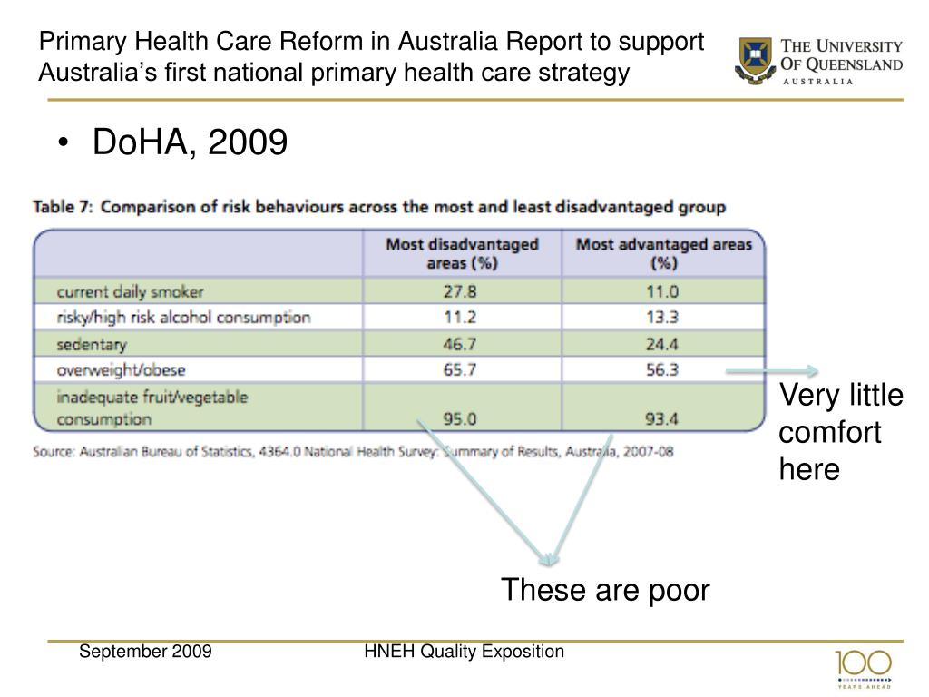 Primary Health Care Reform in Australia Report to support Australia's first national primary health care strategy