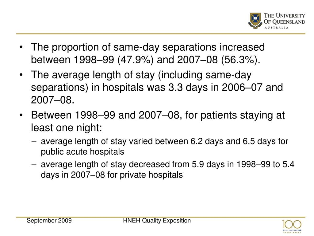 The proportion of same-day separations increased between 1998–99 (47.9%) and 2007–08 (56.3%).
