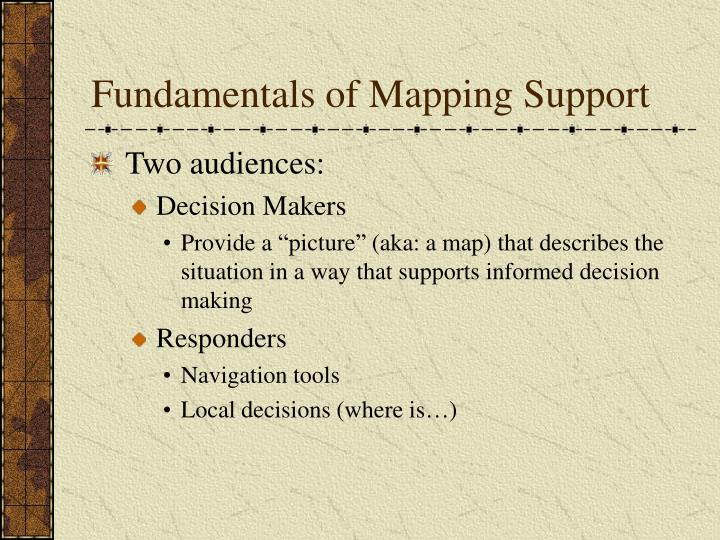 Fundamentals of Mapping Support
