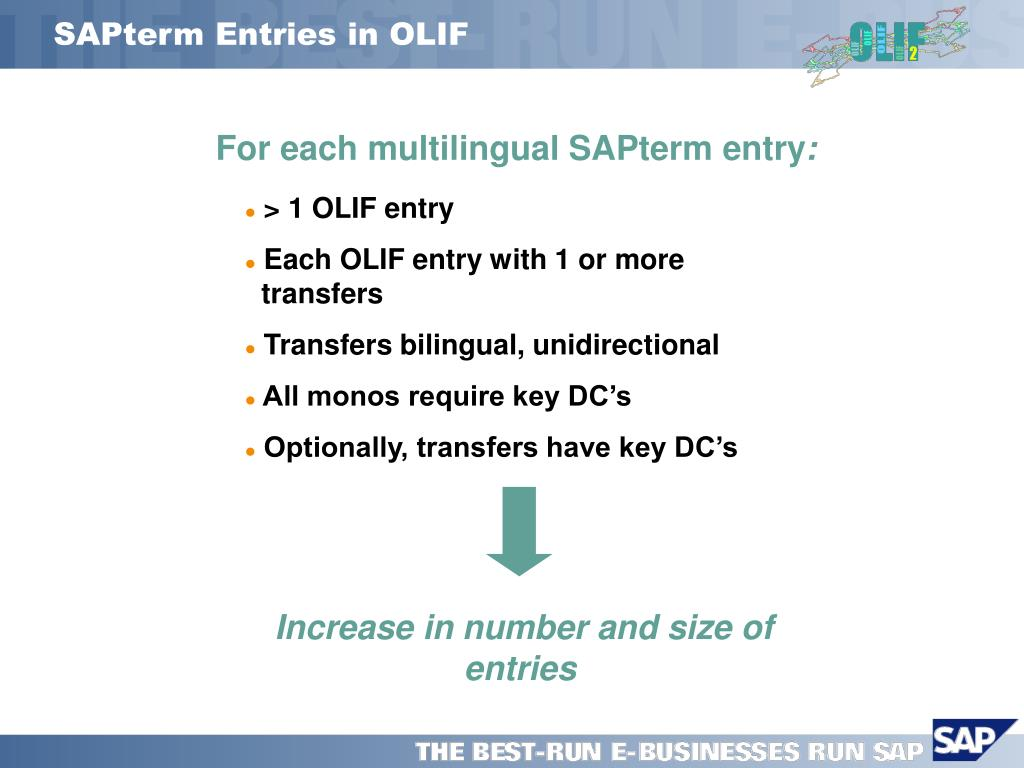 SAPterm Entries in OLIF